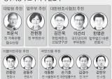 여당 전종민·권동주, 야당 김경수·강찬우…공수처장 누구?