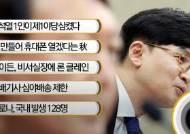 """[뉴스픽]김종인 """"윤석열은 야당 정치인 아니다, 지지율 1위는 정권 심판"""""""