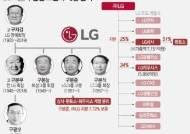 구본준 LG 고문, 장자승계 따라 LG상사 등 계열 분리 전망