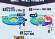 야구 게이머가 예측한 한국시리즈 우승팀은 NC
