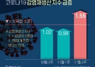 서울 버스·지하철 밤 10시 이후 운행 20% 줄인다