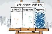 [회룡 만평] 11월 24일