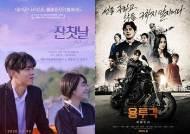 연예가 덮친 코로나19…'가난한' 영화들의 딜레마