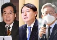 이낙연 20.6 윤석열 19.8 이재명 19.4%…尹지지율만 올랐다[리얼미터]
