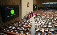 결국 빚잔치…내년 558조 '수수퍼' 예산 국회 통과