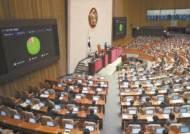 [사진] 558조 초수퍼 예산안 통과