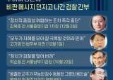 "DJ정부 첫 법무장관 사위도 사의···""참모들만 아웃"" 檢 술렁인다"