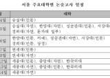 서울 주요대학 2021학년도 <!HS>논술<!HE>고사 스타트…방역에 만전 기해