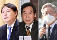 윤석열 28% 차기 대권 1위…이재명 21% 이낙연 18% [한길리서치]