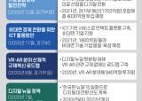 [현장에서]정부 내놓는 '신기술 경제' 시리즈…'기술 알맹이'가 안 보인다
