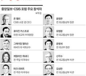 """""""바이든 정부와 미 의회, 북한 <!HS>핵무기<!HE>고 수준부터 파악할 것"""""""