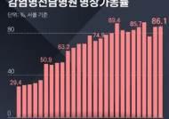 """""""여론 수렴 않고 생활치료센터 전환 안된다"""" 대학 기숙사 활용 논란"""