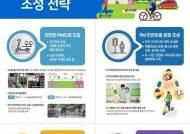 경기도, 전동킥보드 안전 이용 환경만들기…주행도로 조성