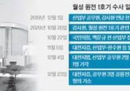 윤석열 없어도…'원전 자료 삭제' 공무원 셋 재판 넘겼다