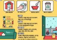 외식 업계, 배달앱 소비자 잡기 '분주'
