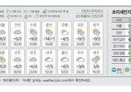 [오늘의 날씨] 1월 12일