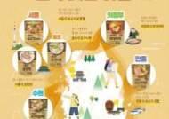 [라이프 트렌드&] 지역전문점의 맛 그대로 살린 진한 국물요리 인기