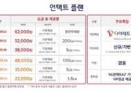 """SKT """"월 3만원대 5G 이용"""" … 불꽃 튀는 통신비 인하 경쟁"""