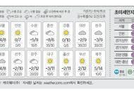 [오늘의 날씨] 1월 13일