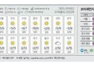 [오늘의 날씨] 1월 14일