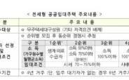 LH, 18일부터 전세형 공공임대 1만5000가구 청약 접수