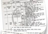 탈원전으로 못쓰게 된 신한울, 남북경협이 탈출구?
