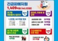"""""""전세버스 150만원, 청년 20만원""""…'코로나 1차 유행' 대구형 경제방역"""