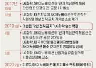 """[속보]배터리 전쟁, LG 이겼다···美 """"SK 10년간 생산·수입 금지"""""""