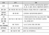 건국대-서울시 '2021 음악영재 장학생' 모집