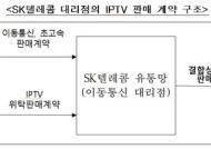 """공정위, 부당지원 SKT에 과징금 64억…SKT """"부정행위 없었다"""""""