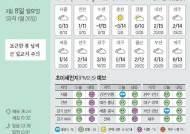 [오늘의 날씨] 3월 8일
