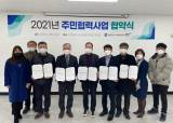 <!HS>인천광역시<!HE> <!HS>도시재생지원센터<!HE>, 2021 <!HS>도시<!HE>재생 주민참여사업 협약식 개최