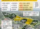 [단독]文 사저 땅 농지, 대부분 형질변경…6878만원 납부