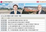 '배터리 전쟁' LG-SK, 미 정치권·중국까지 끌어들여 강대강 대립