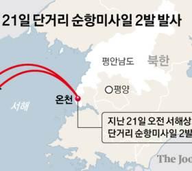 [사설]<!HS>북한<!HE> 미사일 <!HS>도발<!HE>, 외신 보고 알아야 하나