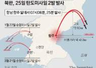 김정은 2019 어게인? 잠 설칠 탄도미사일 도발 계속될 우려
