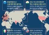 세계<!HS>백신<!HE>공장 인도의 폭탄선언…한국 2분기 <!HS>접종<!HE> 부도 위기