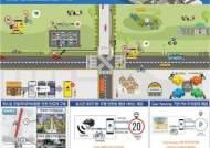 연세대, 국토교통부 '2021 스마트캠퍼스 챌린지 사업' 선정
