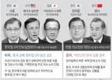美 아나폴리스 vs 中 샤먼 '쌍끌이' 협의, 韓 '진실의 순간' 예고편 되나