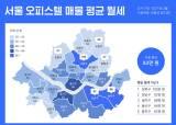 성북구 오피스텔 월세 30%올라 평균 105만원···강남보다 비싸