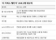 GS그룹, 친환경 바이오기술 스타트업 6곳 지원