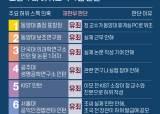 41대8→0대25 민주당 새 원내대표, 도심 60km→50km, 기준금리 0.5%→? [이번주 핫뉴스]