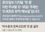 [Hot Poll] '박수홍과 친족상도례' 핫 폴 결과