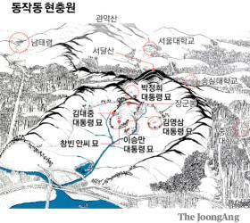 [한국의 명당] <!HS>이승만<!HE>·DJ 사이 누운 그녀···왕 낳고 왕 쉰다, 명당 중 최고명당