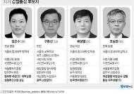 文, 극비 진행중인 '마지막 총장' 지명…김오수·구본선 거론