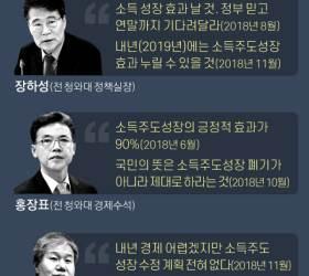 결국 부자들만 웃었다, 소주성·부동산 장담한 文정부 역설