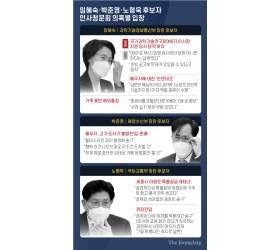 [<!HS>사설<!HE>] 30번째 '야당 부동의' 장관, 민심 역행이다