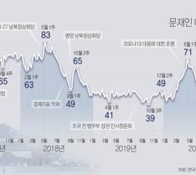 [이번 주 핫뉴스] 정인이ㆍ<!HS>전두환<!HE>ㆍ청와대 선거개입 등 주요재판 이어져 (10~16일)