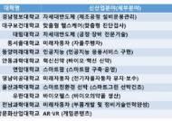 대림대·동양미래대 등 12개 신산업 특화 선도전문대 선정