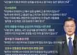 """MB·박근혜·이재용 사면, 국민공감대·형평성 생각해 판단"""